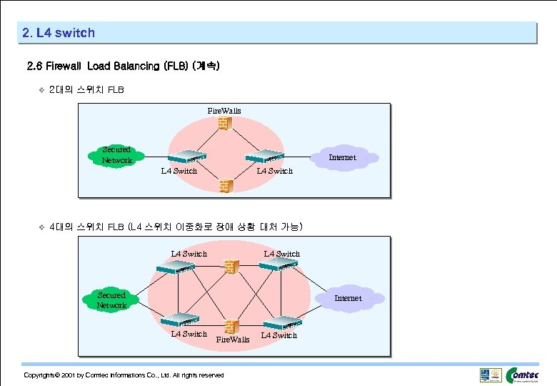 2. L 4 switch 2. 6 Firewall Load Balancing (FLB) (계속) v 2대의 스위치