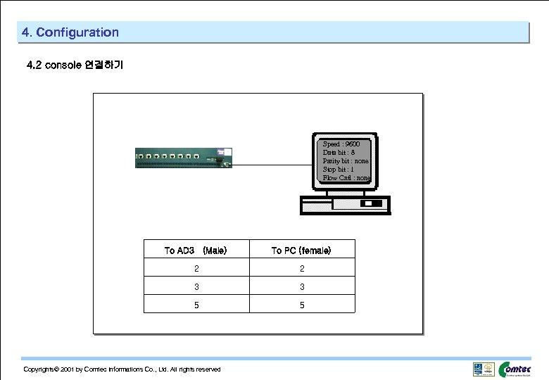 4. Configuration 4. 2 console 연결하기 Speed : 9600 Data bit : 8 Parity