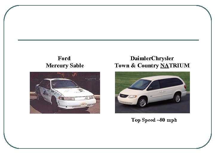 Ford Mercury Sable Daimler. Chrysler Town & Country NATRIUM Top Speed ~80 mph