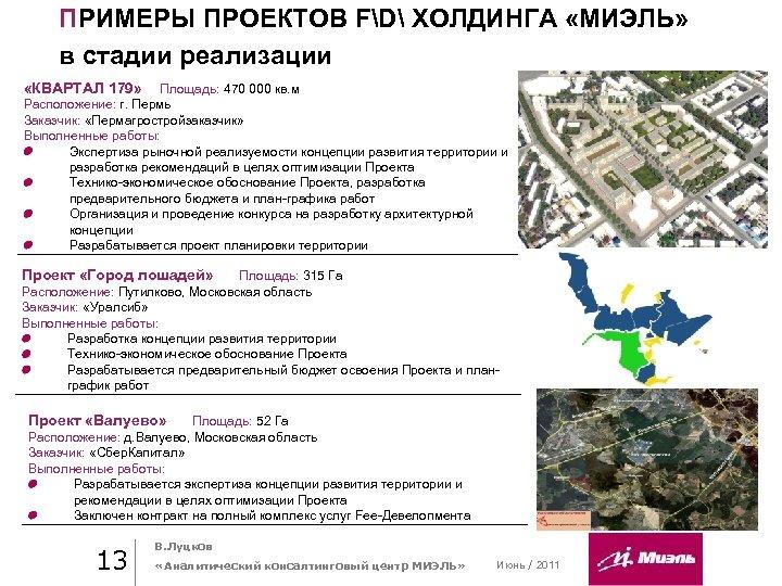 ПРИМЕРЫ ПРОЕКТОВ FD ХОЛДИНГА «МИЭЛЬ» в стадии реализации «КВАРТАЛ 179» Площадь: 470 000 кв.