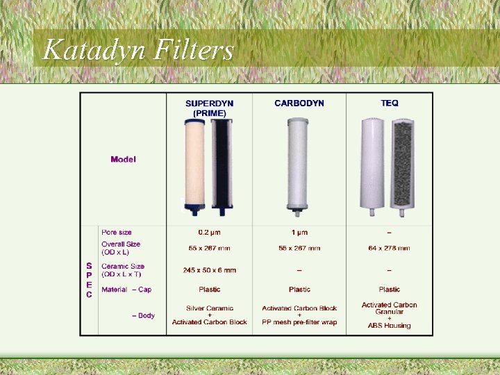 Katadyn Filters