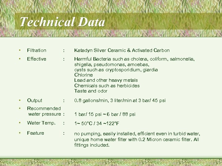Technical Data • Filtration : Katadyn Silver Ceramic & Activated Carbon • Effective :
