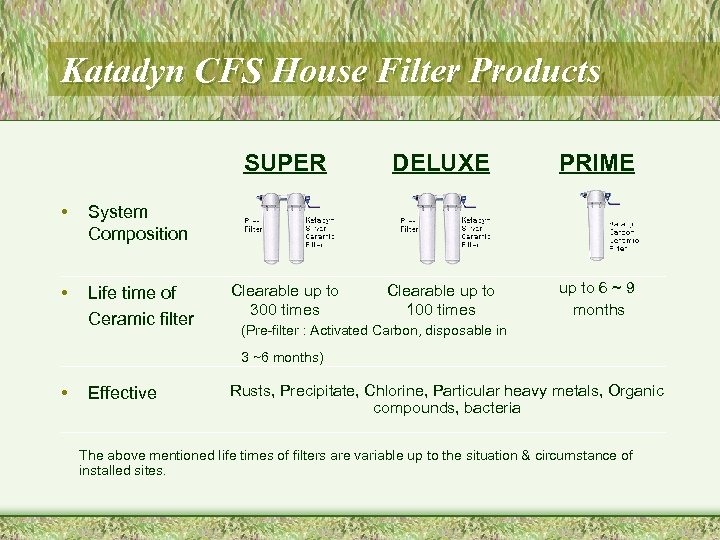 Katadyn CFS House Filter Products SUPER • Life time of Ceramic filter PRIME Clearable