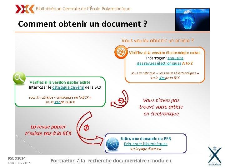 Bibliothèque Centrale de l'École Polytechnique Comment obtenir un document ? Vous voulez obtenir un
