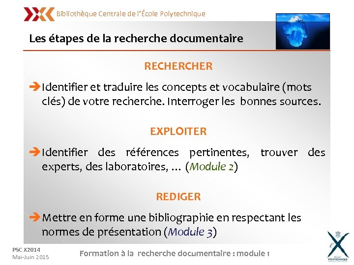 Bibliothèque Centrale de l'École Polytechnique Les étapes de la recherche documentaire RECHER Identifier et