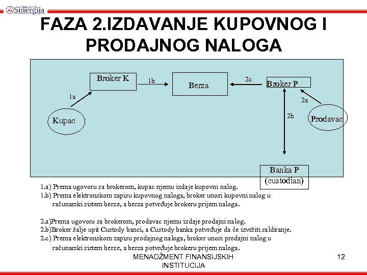 FAZA 2. IZDAVANJE KUPOVNOG I PRODAJNOG NALOGA Broker K 1 b Berza 2 c