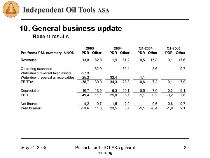 10. General business update Recent results May 24, 2005 Presentation to IOT ASA general
