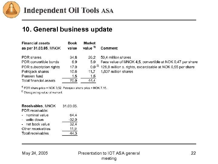 10. General business update May 24, 2005 Presentation to IOT ASA general meeting 22