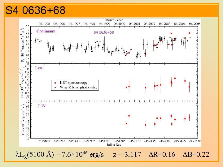 S 4 0636+68 L (5100 Å) = 7. 6× 1046 erg/s z = 3.