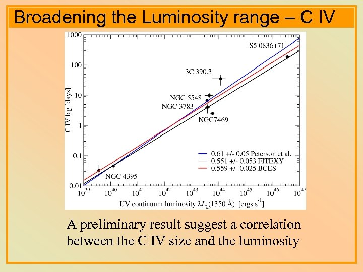 Broadening the Luminosity range – C IV A preliminary result suggest a correlation between