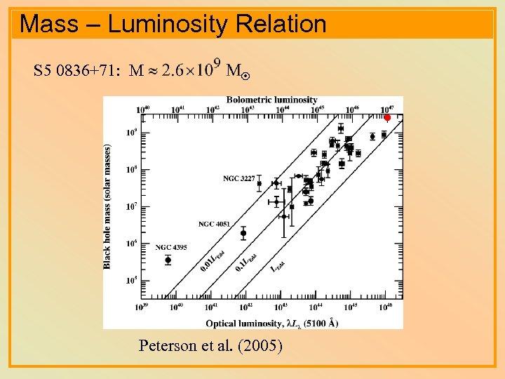 Mass – Luminosity Relation S 5 0836+71: M Peterson et al. (2005) .