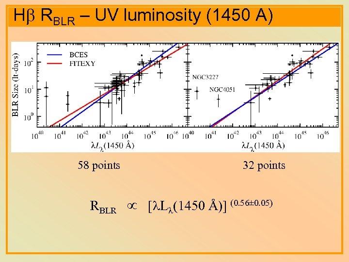 Hb RBLR – UV luminosity (1450 A) 58 points 32 points RBLR [ L