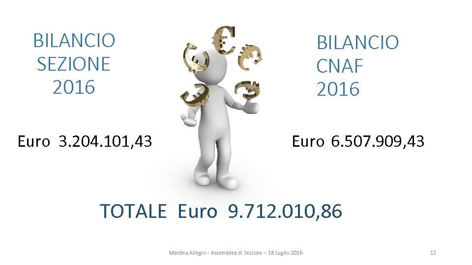 BILANCIO SEZIONE 2016 Euro 3. 204. 101, 43 BILANCIO CNAF 2016 Euro 6. 507.
