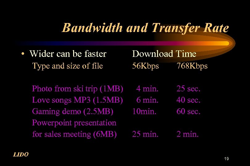 Bandwidth and Transfer Rate • Wider can be faster Download Time Type and size