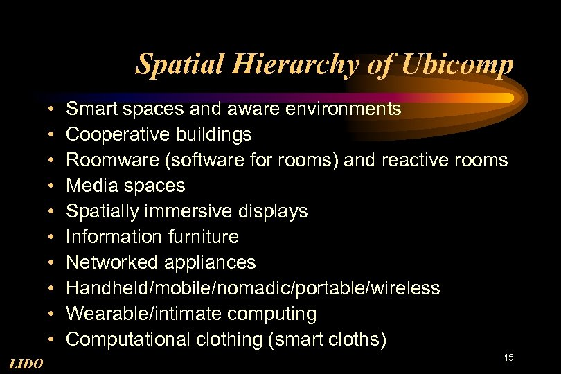 Spatial Hierarchy of Ubicomp • • • LIDO Smart spaces and aware environments Cooperative