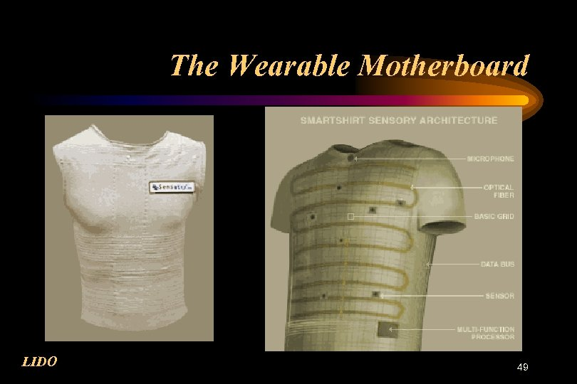 The Wearable Motherboard LIDO 49