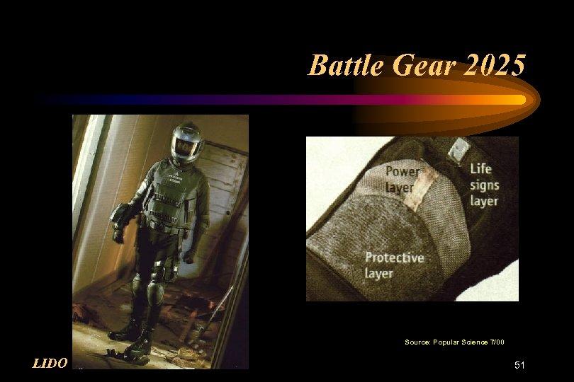 Battle Gear 2025 Source: Popular Science 7/00 LIDO 51