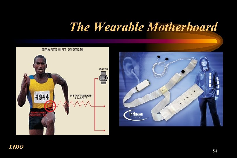 The Wearable Motherboard LIDO 54