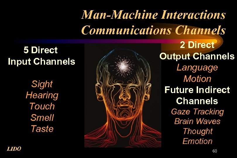 Man-Machine Interactions Communications Channels 5 Direct Input Channels Sight Hearing Touch Smell Taste LIDO