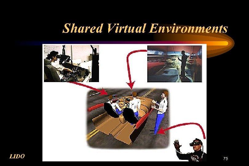 Shared Virtual Environments LIDO 75