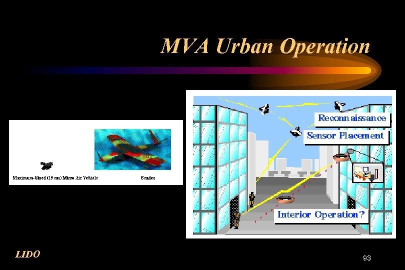 MVA Urban Operation LIDO 93