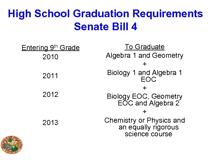 High School Graduation Requirements Senate Bill 4 Entering 9 th Grade 2010 2011 2012
