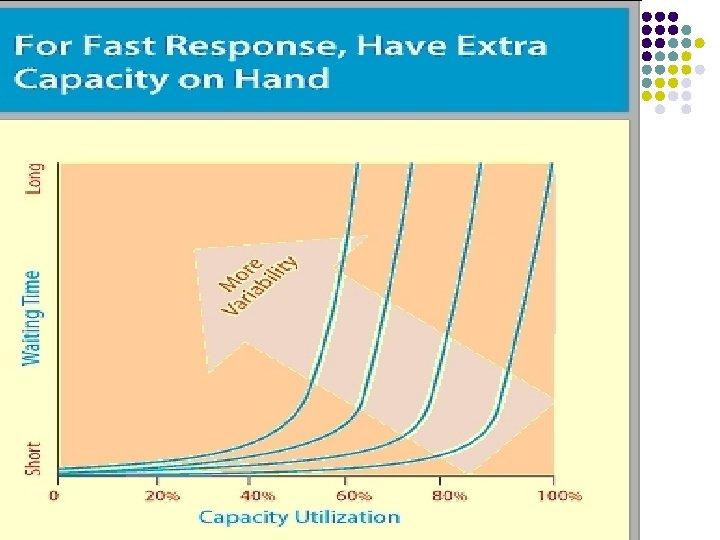 zara vertically integrated supply chain