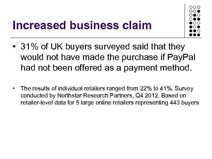 Increased business claim • 31% of UK buyers surveyed said that they would not