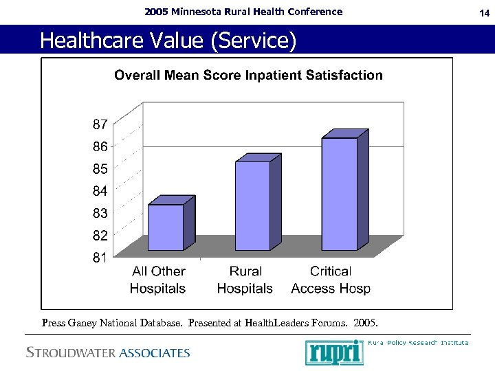 2005 Minnesota Rural Health Conference Healthcare Value (Service) Press Ganey National Database. Presented at