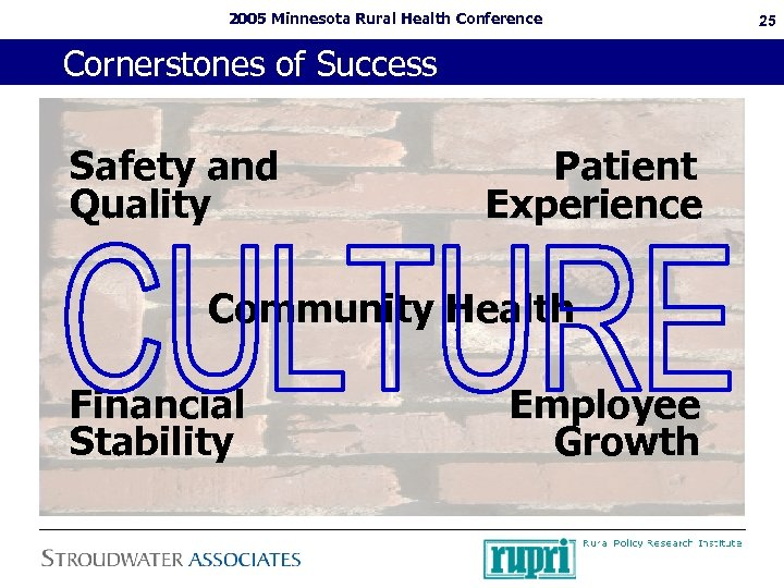 2005 Minnesota Rural Health Conference Cornerstones of Success Safety and Quality Patient Experience Community
