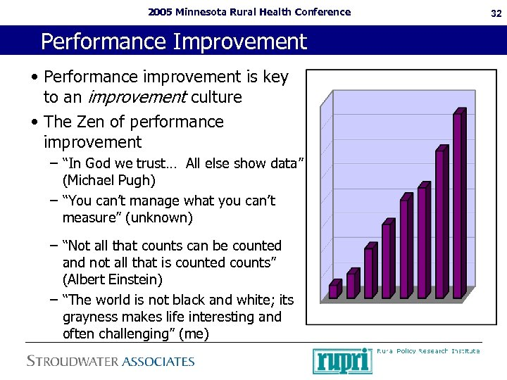 2005 Minnesota Rural Health Conference Performance Improvement • Performance improvement is key to an