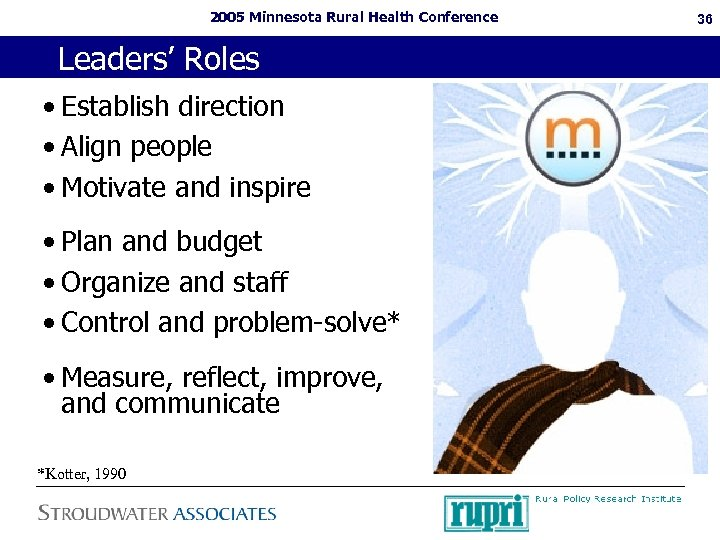 2005 Minnesota Rural Health Conference Leaders' Roles • Establish direction • Align people •