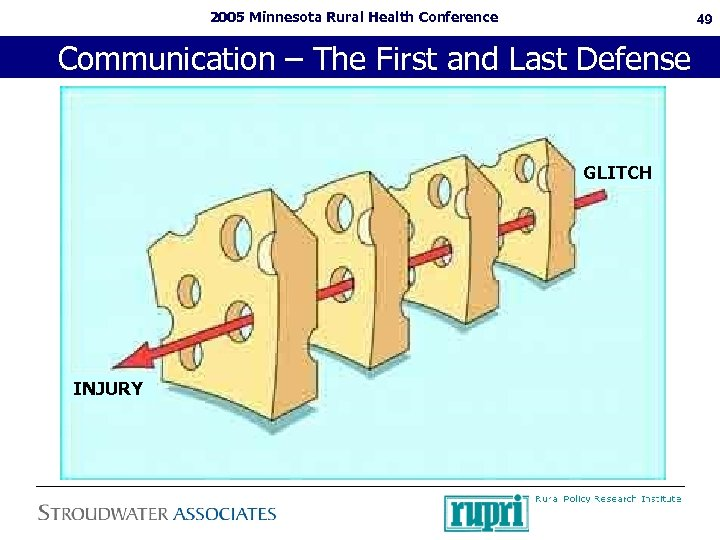 2005 Minnesota Rural Health Conference 49 Communication – The First and Last Defense GLITCH