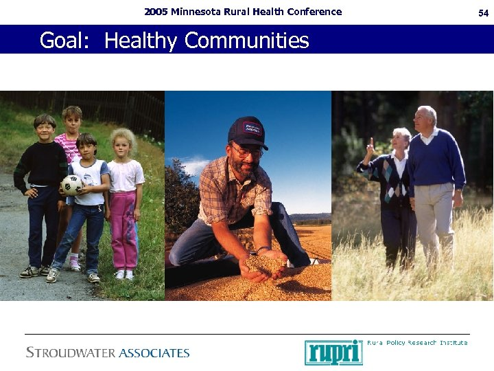 2005 Minnesota Rural Health Conference Goal: Healthy Communities 54