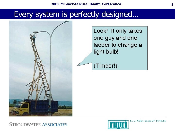 2005 Minnesota Rural Health Conference Every system is perfectly designed… Look! It only takes