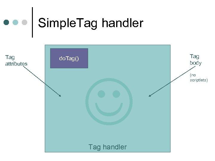 Simple. Tag handler Tag attributes Tag body do. Tag() Tag handler (no scriptlets)