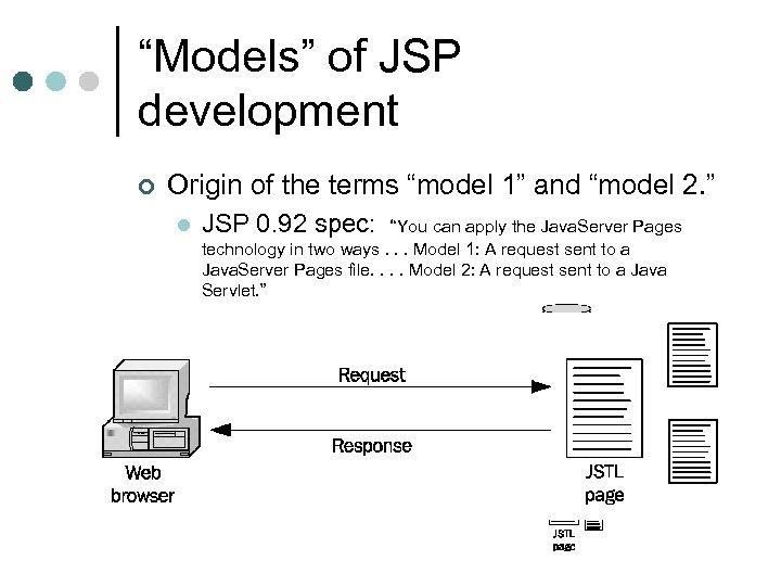 """Models"" of JSP development ¢ Origin of the terms ""model 1"" and ""model 2."