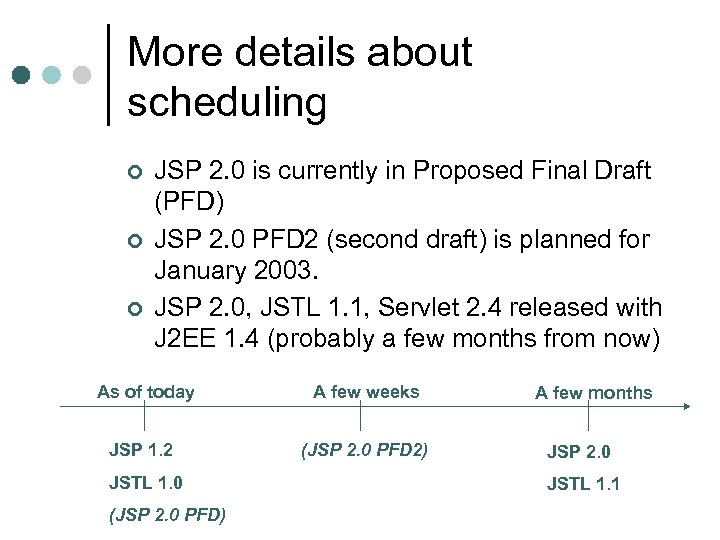 More details about scheduling ¢ ¢ ¢ JSP 2. 0 is currently in Proposed