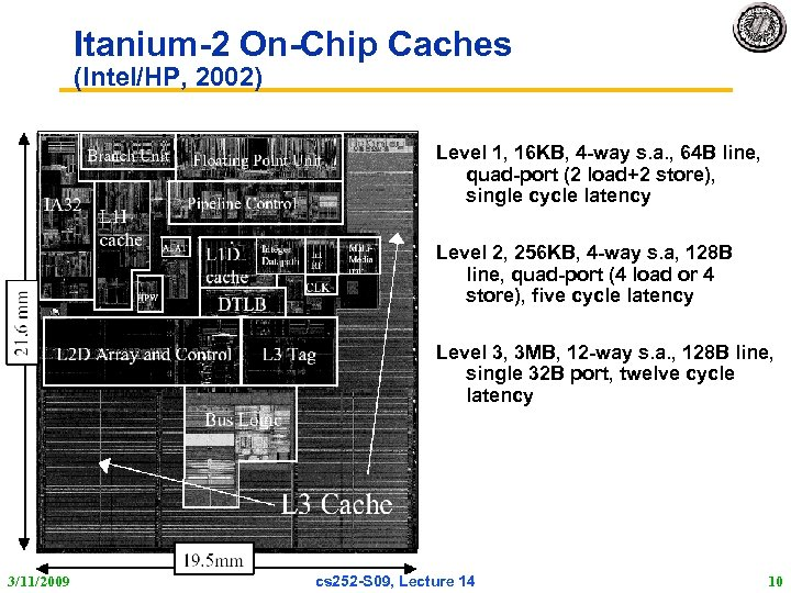 Itanium-2 On-Chip Caches (Intel/HP, 2002) Level 1, 16 KB, 4 -way s. a. ,
