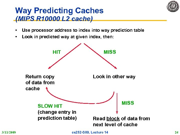 Way Predicting Caches (MIPS R 10000 L 2 cache) • • Use processor address