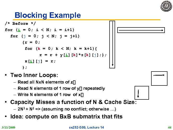 Blocking Example /* Before */ for (i = 0; i < N; i =