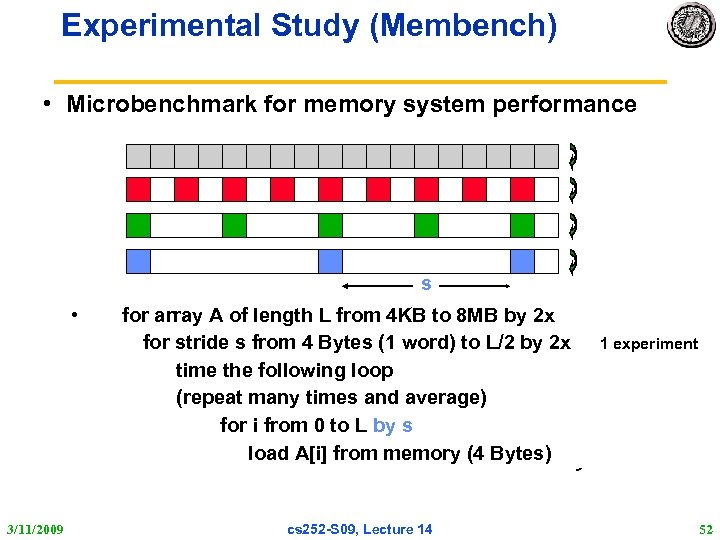 Experimental Study (Membench) • Microbenchmark for memory system performance s • 3/11/2009 for array