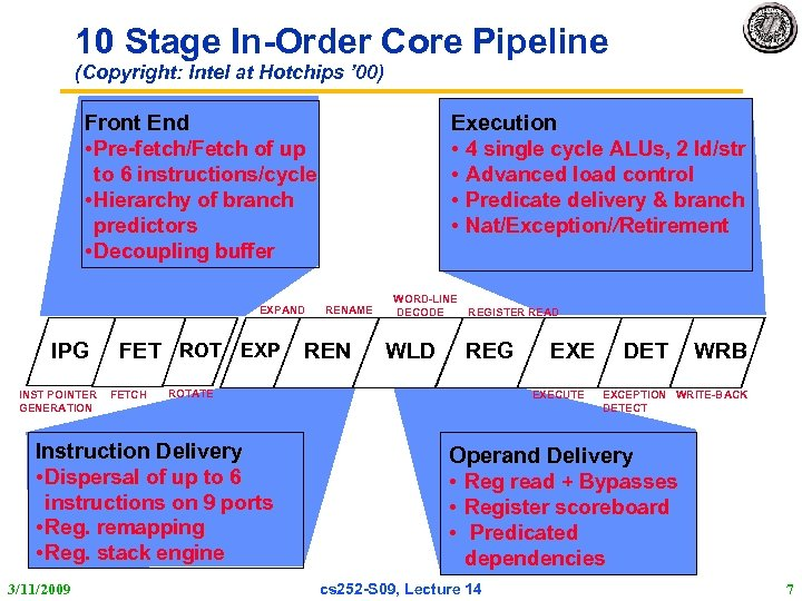 10 Stage In-Order Core Pipeline (Copyright: Intel at Hotchips ' 00) Execution • 4