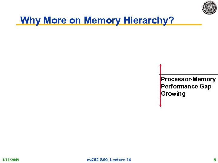 Why More on Memory Hierarchy? Processor-Memory Performance Gap Growing 3/11/2009 cs 252 -S 09,