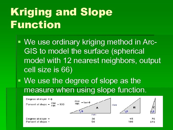 Kriging and Slope Function § We use ordinary kriging method in Arc. GIS to