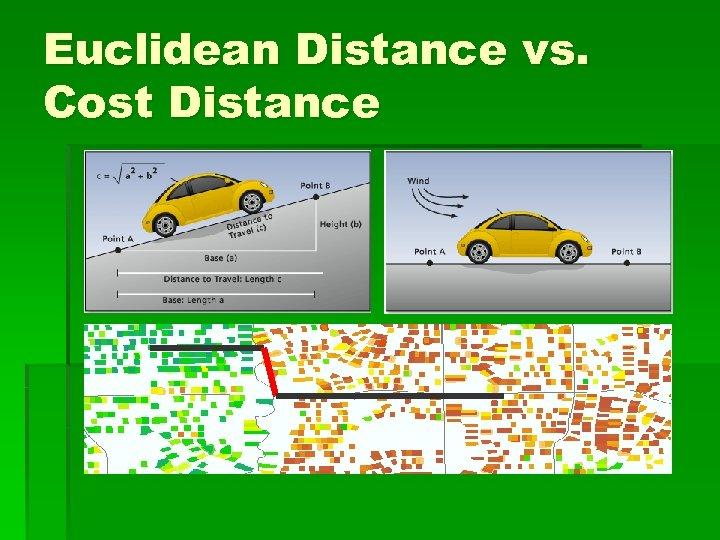 Euclidean Distance vs. Cost Distance