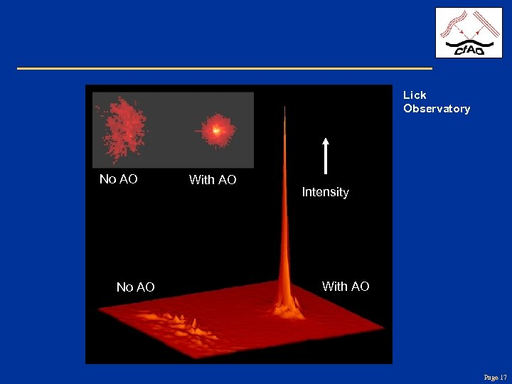 Lick Observatory No AO With AO Intensity With AO Page 17