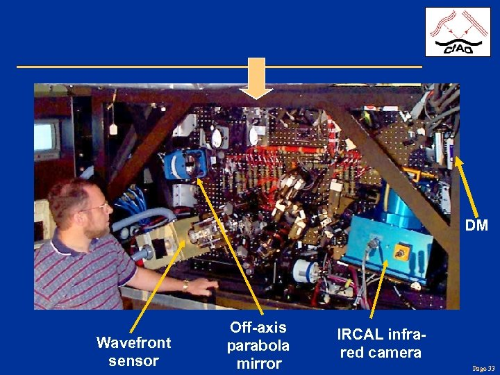 DM Wavefront sensor Off-axis parabola mirror IRCAL infrared camera Page 33