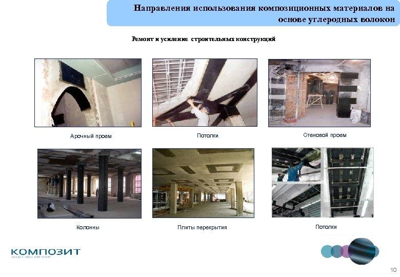 Направления использования композиционных материалов на основе углеродных волокон Ремонт и усиление строительных конструкций Арочный