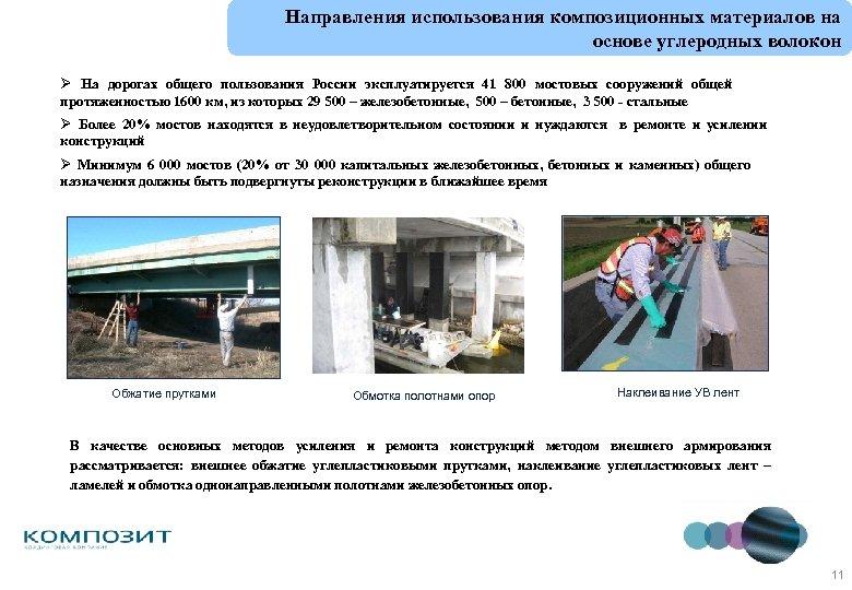 Направления использования композиционных материалов на основе углеродных волокон Ø На дорогах общего пользования России